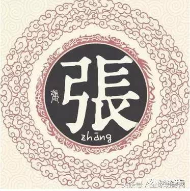 姓氏文化|名门望族——张姓,原来隐藏了这么多秘密?(上)
